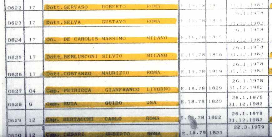 L'elenco degli iscritti alla P2 di Gelli; tra i vari nomi appare quello di Silvio Berlusconi.
